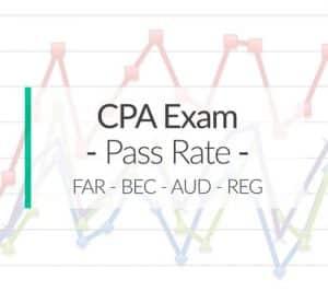 CPA Exam Pass Rate