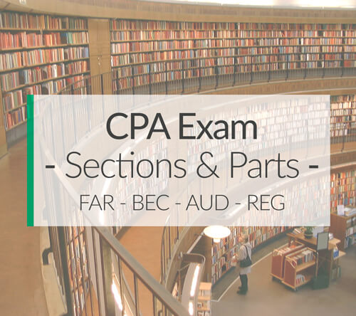 CPA Exam Sections | Format, Structure, & Content | Each Part