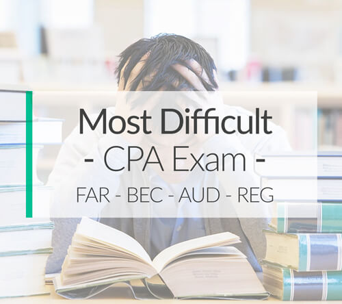 What is the Hardest Section of The CPA Exam? - Most
