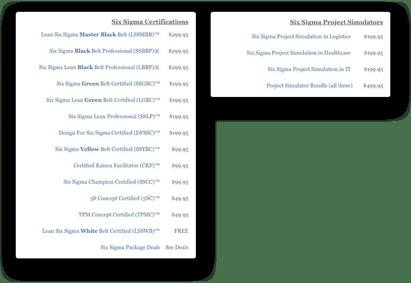 MSI Six Sigma Pricing