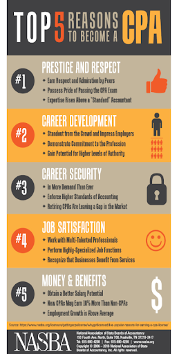 Top 5 Reasons To Become A CPA