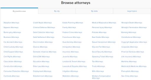 Avvo Attorney List