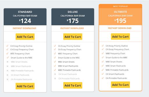 SmartBarPrep Pricing