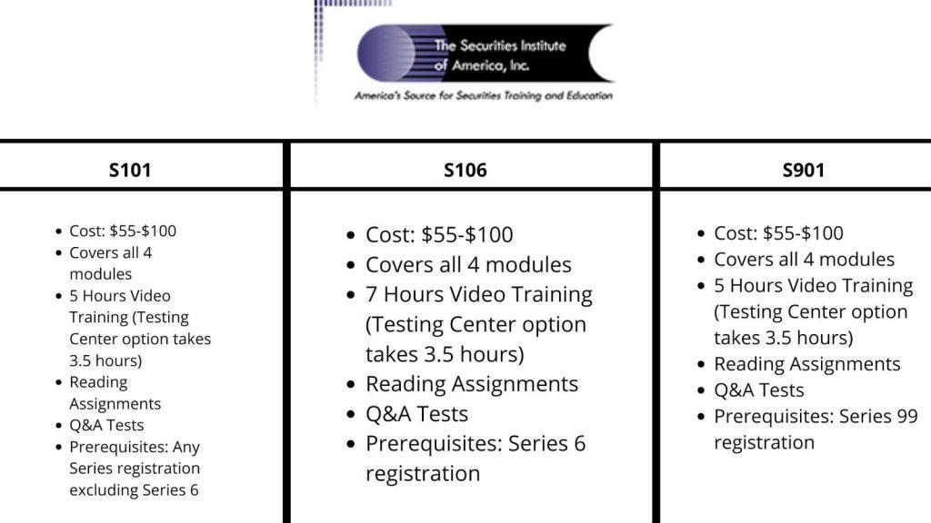 Securities Institute of America FINRA Continuing Education Pricing