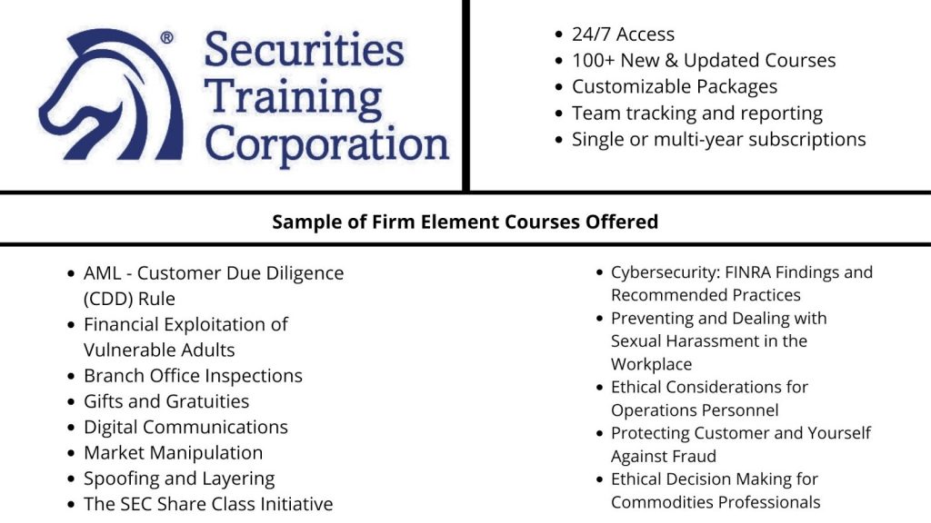 Securities Training Corporation FINRA Continuing Education Pricing